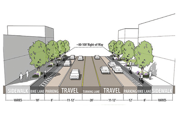Euclid Ave Design - Buffered Bike Lanes Option