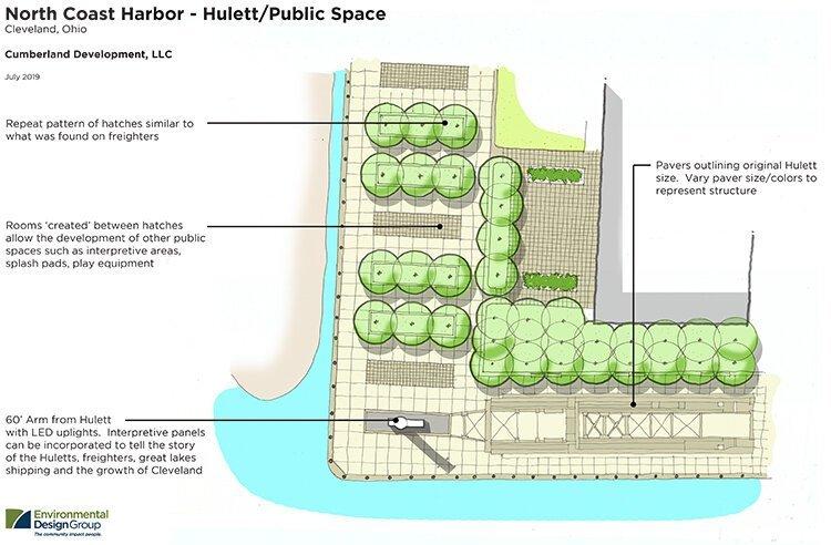 Hulett display at North Coast Harbor gains steam